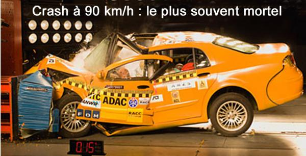 Crash test 90 km h texte mortel