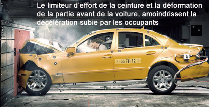 Crash test texte amoindrissements