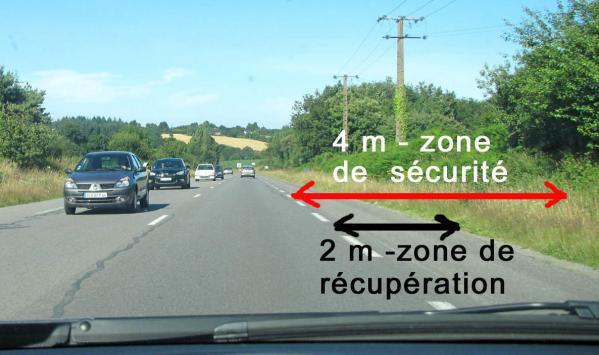 Recuperation securite cadre