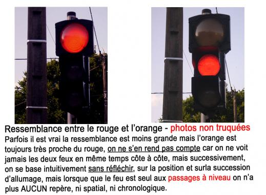 Ressemblance rouge orange
