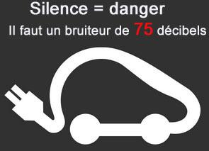 Voitures electriques danger silence
